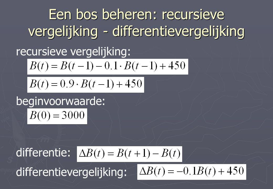 Een bos beheren: recursieve vergelijking - differentievergelijking recursieve vergelijking: beginvoorwaarde: differentie: differentievergelijking: