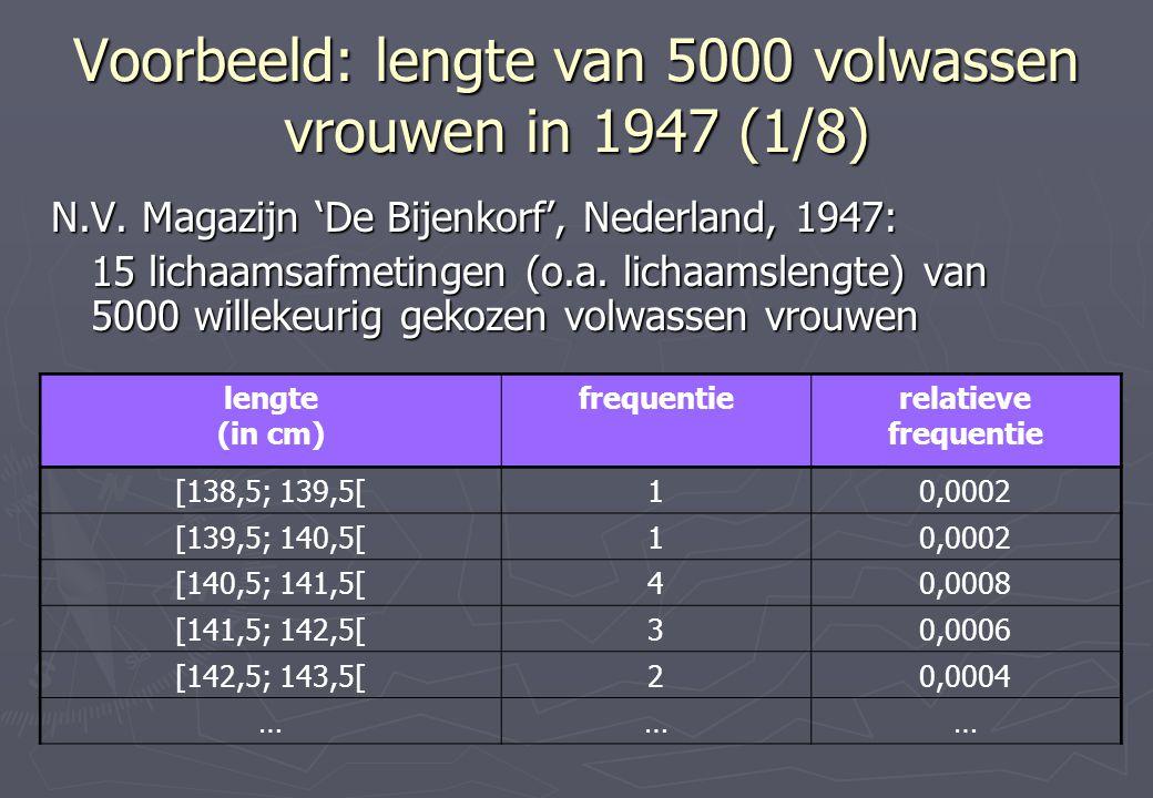 Voorbeeld: lengte van 5000 volwassen vrouwen in 1947 (1/8) N.V.