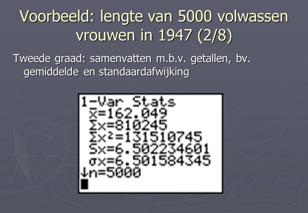 Voorbeeld: lengte van 5000 volwassen vrouwen in 1947 (2/8) Tweede graad: samenvatten m.b.v.