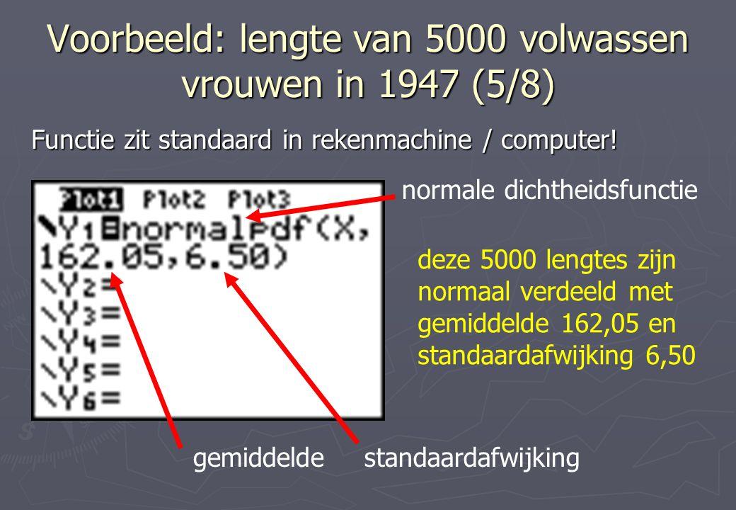 Voorbeeld: lengte van 5000 volwassen vrouwen in 1947 (5/8) Functie zit standaard in rekenmachine / computer.