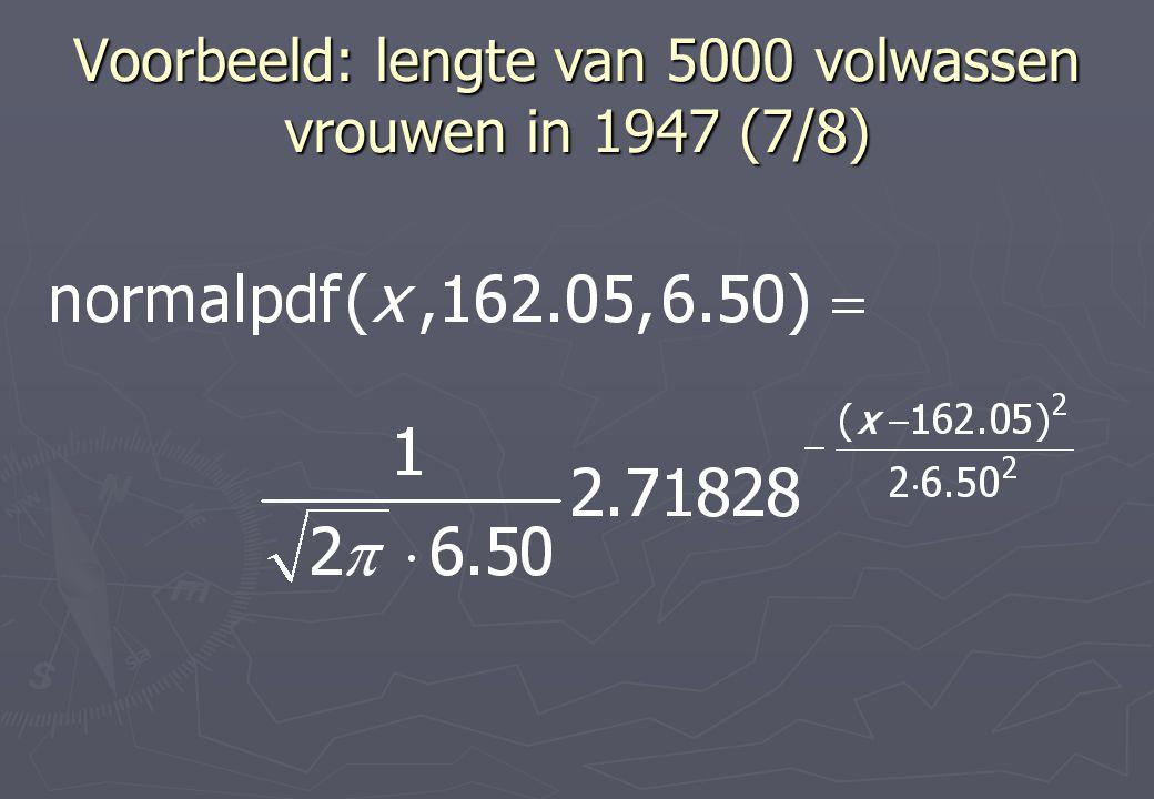 Voorbeeld: lengte van 5000 volwassen vrouwen in 1947 (7/8)