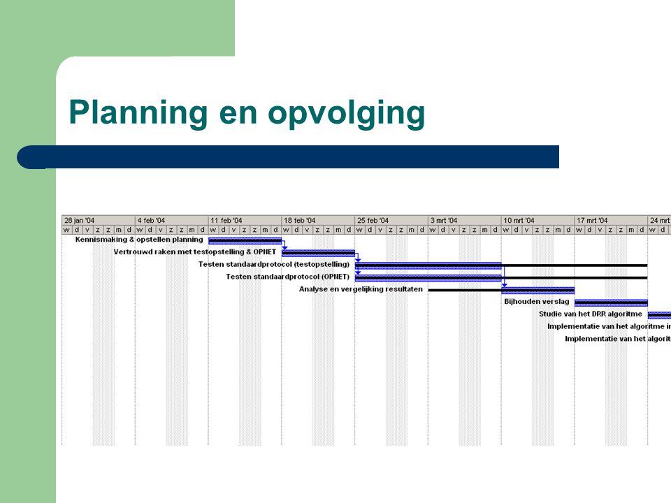Planning en opvolging