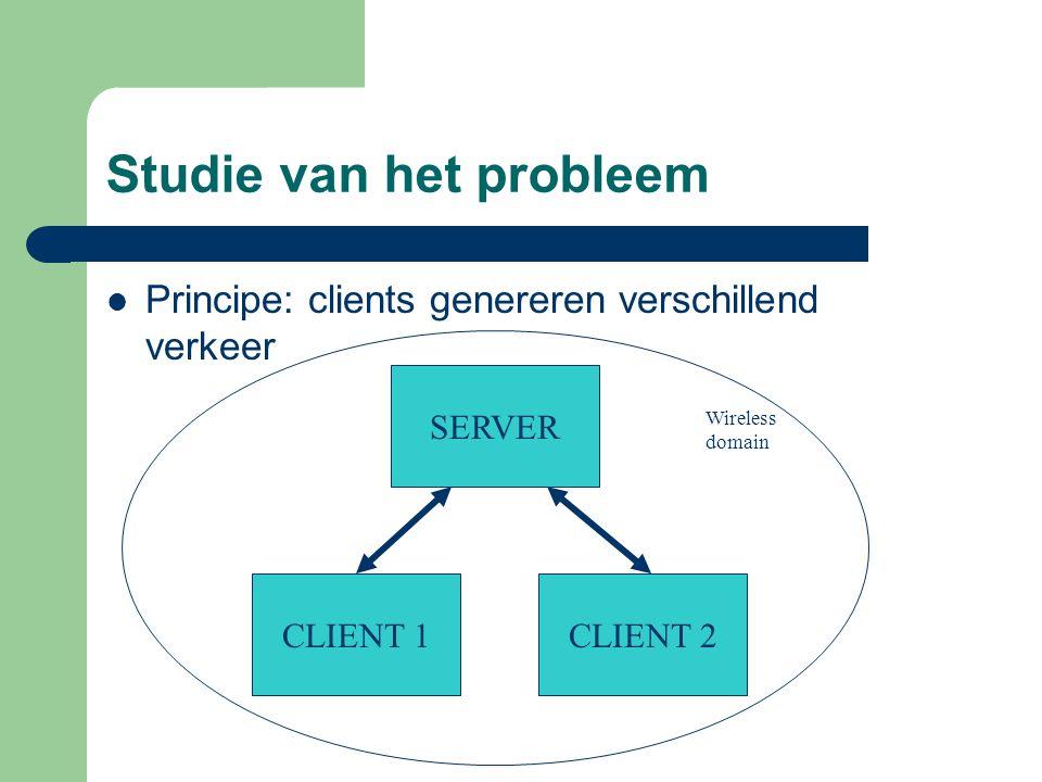 Studie van het probleem Principe: clients genereren verschillend verkeer SERVER CLIENT 1CLIENT 2 Wireless domain