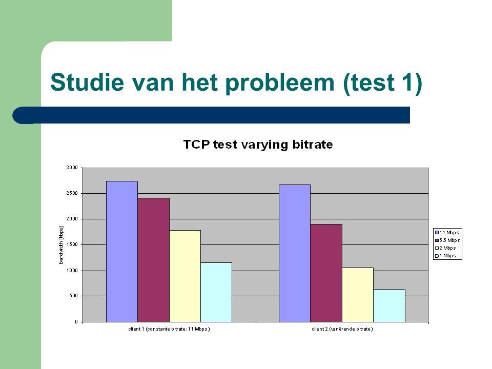 Studie van het probleem (test 1)