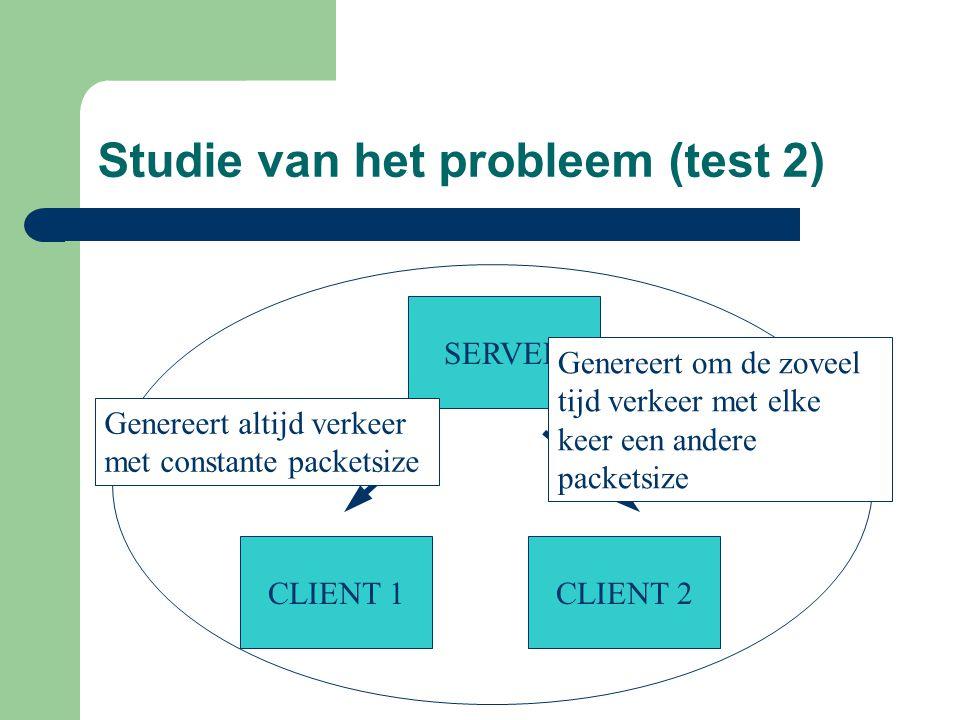Studie van het probleem (test 2) SERVER CLIENT 1CLIENT 2 Wireless domain Vaste packetsize Varierende packetsize Genereert altijd verkeer met constante
