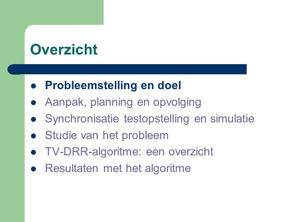 Overzicht Probleemstelling en doel Aanpak, planning en opvolging Synchronisatie testopstelling en simulatie Studie van het probleem TV-DRR-algoritme: