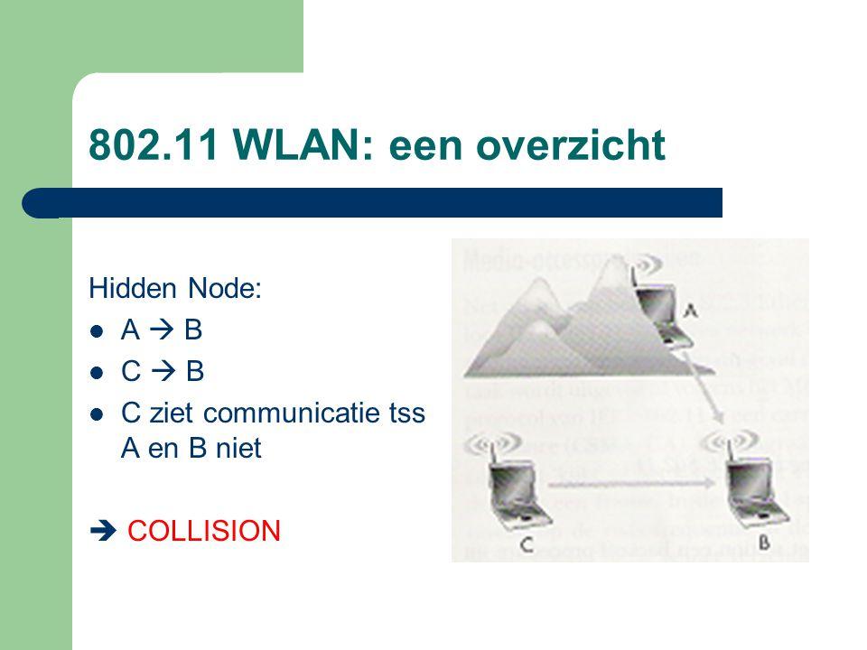 802.11 WLAN: een overzicht Hidden Node: A  B C  B C ziet communicatie tss A en B niet  COLLISION