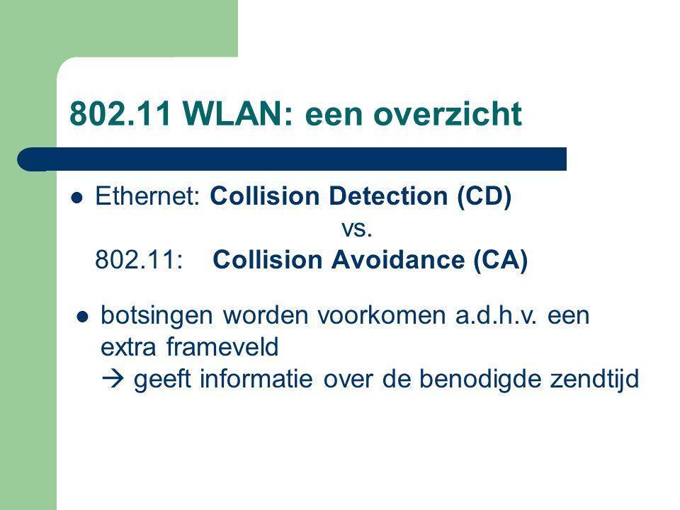 802.11 WLAN: een overzicht Ethernet: Collision Detection (CD) vs. 802.11: Collision Avoidance (CA) botsingen worden voorkomen a.d.h.v. een extra frame