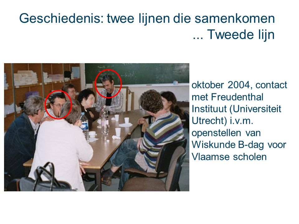 Geschiedenis: twee lijnen die samenkomen... Tweede lijn oktober 2004, contact met Freudenthal Instituut (Universiteit Utrecht) i.v.m. openstellen van