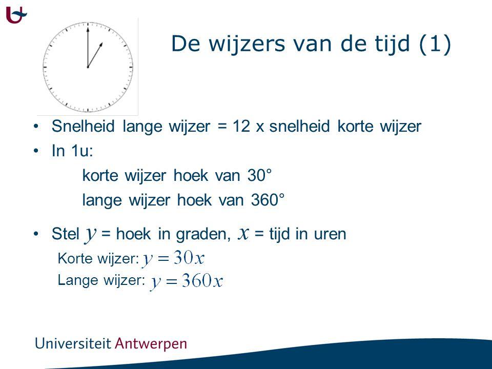 De wijzers van de tijd (1) Snelheid lange wijzer = 12 x snelheid korte wijzer In 1u: korte wijzer hoek van 30° lange wijzer hoek van 360° Stel y = hoe