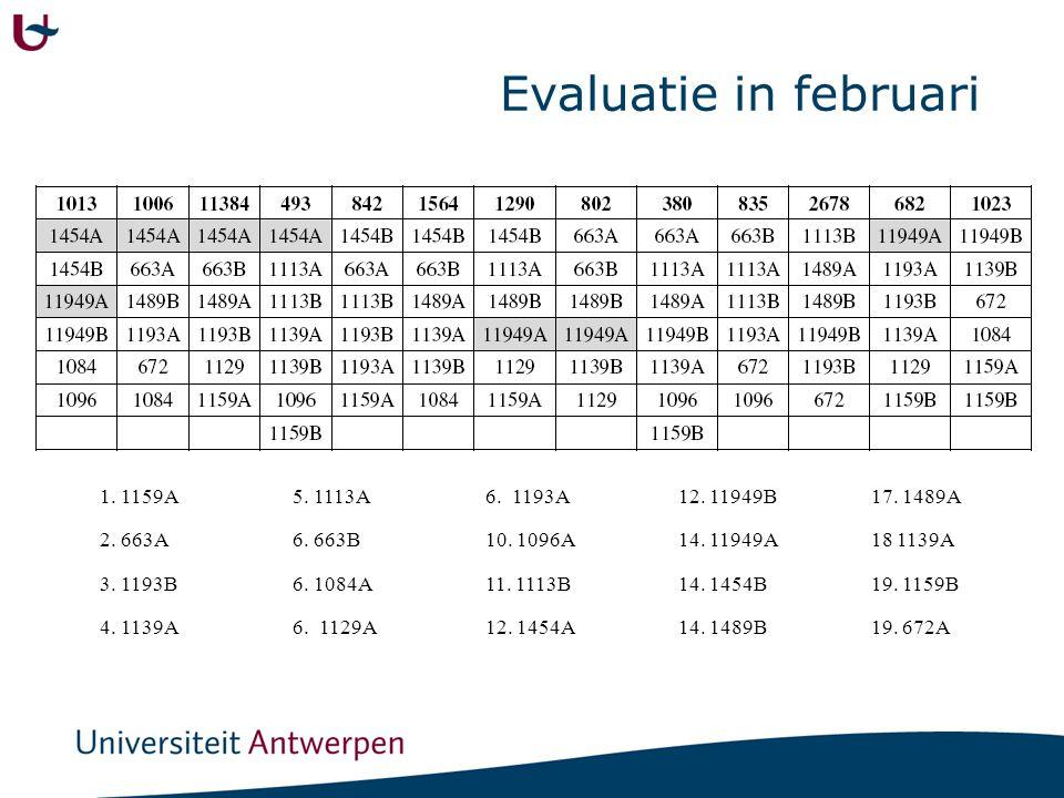 Evaluatie in februari 1. 1159A5. 1113A6. 1193A12. 11949B17. 1489A 2. 663A6. 663B10. 1096A14. 11949A18 1139A 3. 1193B6. 1084A11. 1113B14. 1454B19. 1159