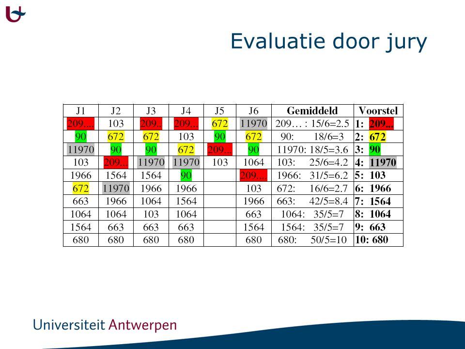 Evaluatie door jury