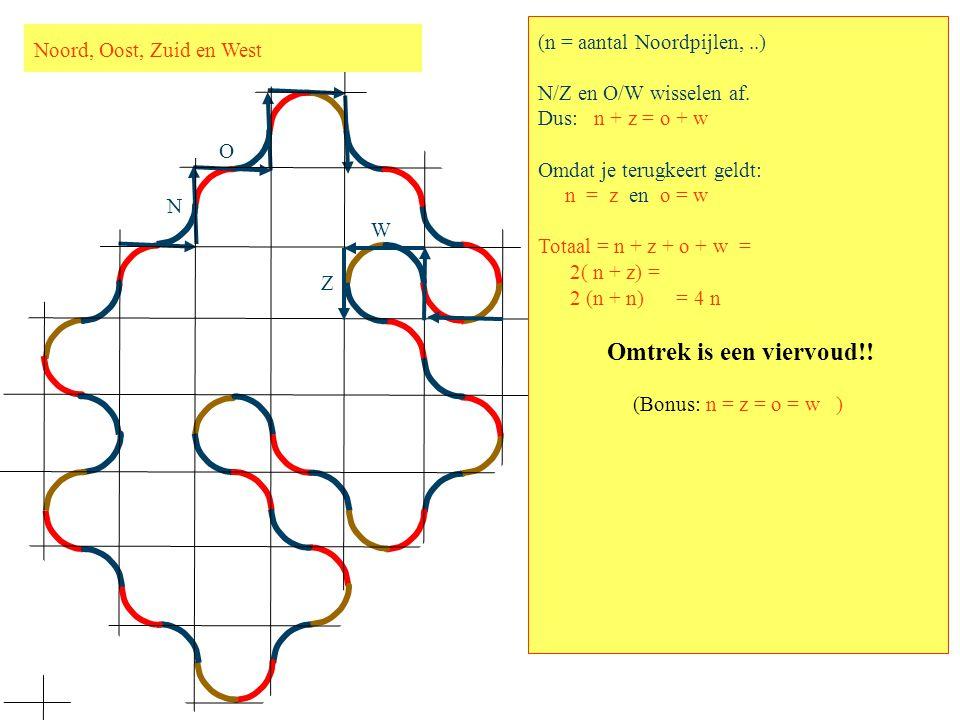 N Z W O (n = aantal Noordpijlen,..) N/Z en O/W wisselen af. Dus: n + z = o + w Omdat je terugkeert geldt: n = z en o = w Totaal = n + z + o + w = 2( n