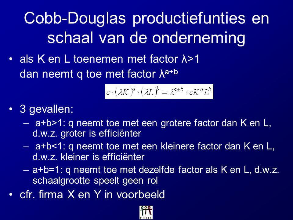 Cobb-Douglas productiefunties en schaal van de onderneming als K en L toenemen met factor λ>1 dan neemt q toe met factor λ a+b 3 gevallen: – a+b>1: q