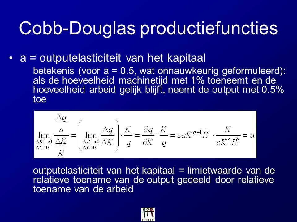 Cobb-Douglas productiefuncties a = outputelasticiteit van het kapitaal betekenis (voor a = 0.5, wat onnauwkeurig geformuleerd): als de hoeveelheid mac