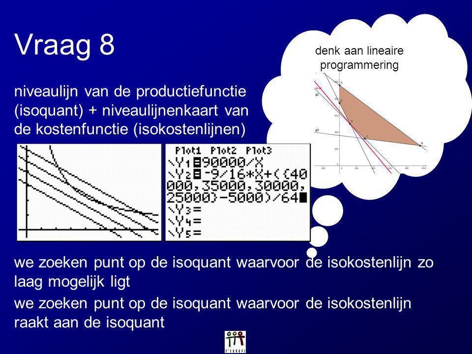denk aan lineaire programmering Vraag 8 niveaulijn van de productiefunctie (isoquant) + niveaulijnenkaart van de kostenfunctie (isokostenlijnen) we zo