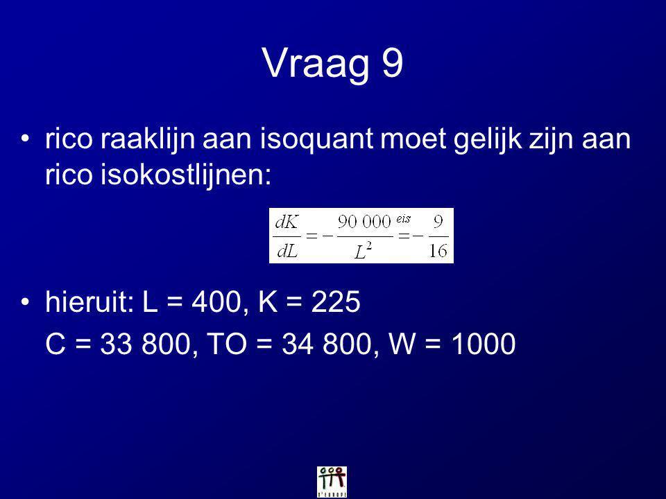 Vraag 9 rico raaklijn aan isoquant moet gelijk zijn aan rico isokostlijnen: hieruit: L = 400, K = 225 C = 33 800, TO = 34 800, W = 1000