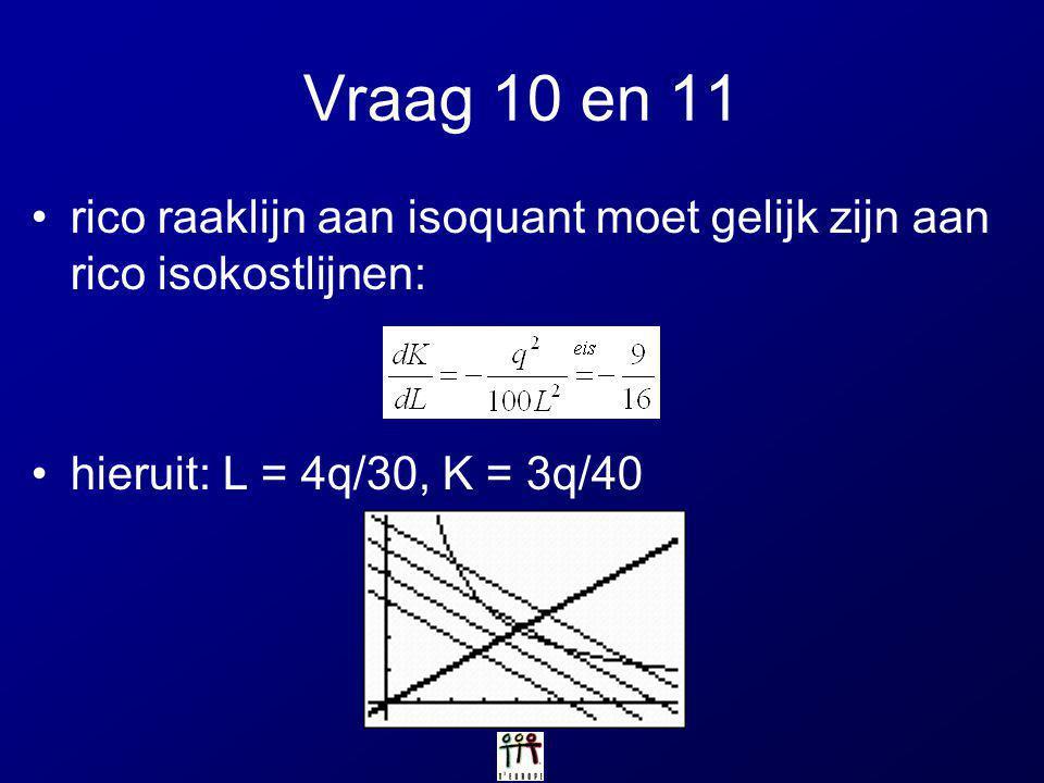 Vraag 10 en 11 rico raaklijn aan isoquant moet gelijk zijn aan rico isokostlijnen: hieruit: L = 4q/30, K = 3q/40