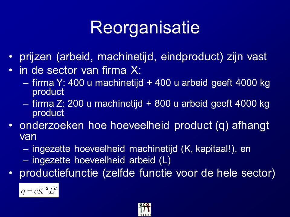 Reorganisatie prijzen (arbeid, machinetijd, eindproduct) zijn vast in de sector van firma X: –firma Y: 400 u machinetijd + 400 u arbeid geeft 4000 kg