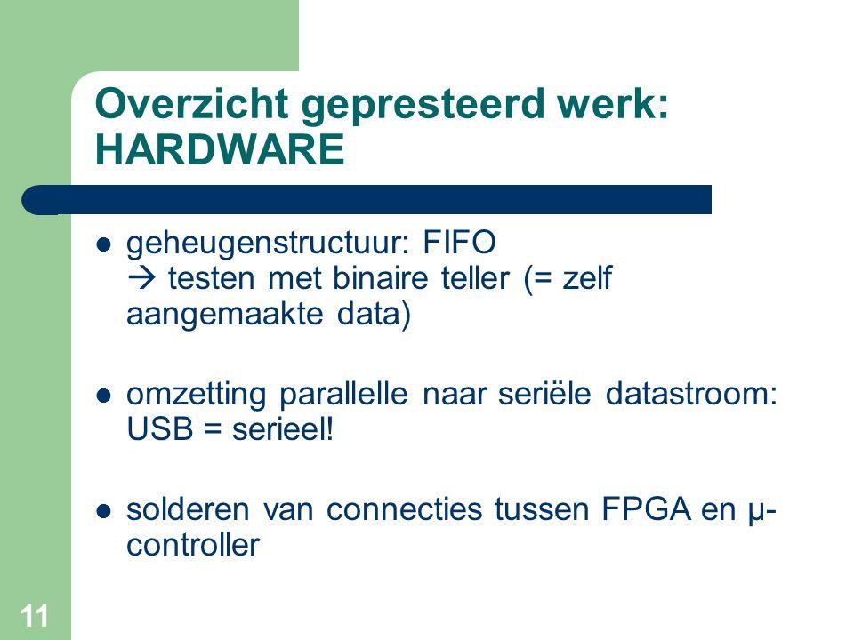 11 Overzicht gepresteerd werk: HARDWARE geheugenstructuur: FIFO  testen met binaire teller (= zelf aangemaakte data) omzetting parallelle naar seriël