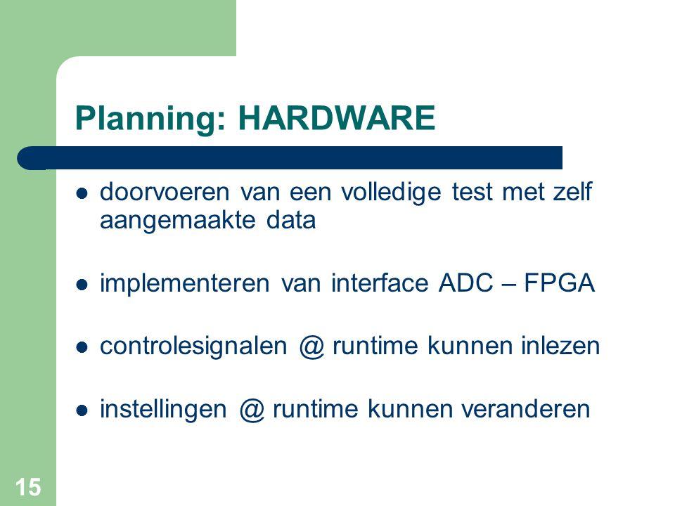 15 Planning: HARDWARE doorvoeren van een volledige test met zelf aangemaakte data implementeren van interface ADC – FPGA controlesignalen @ runtime ku
