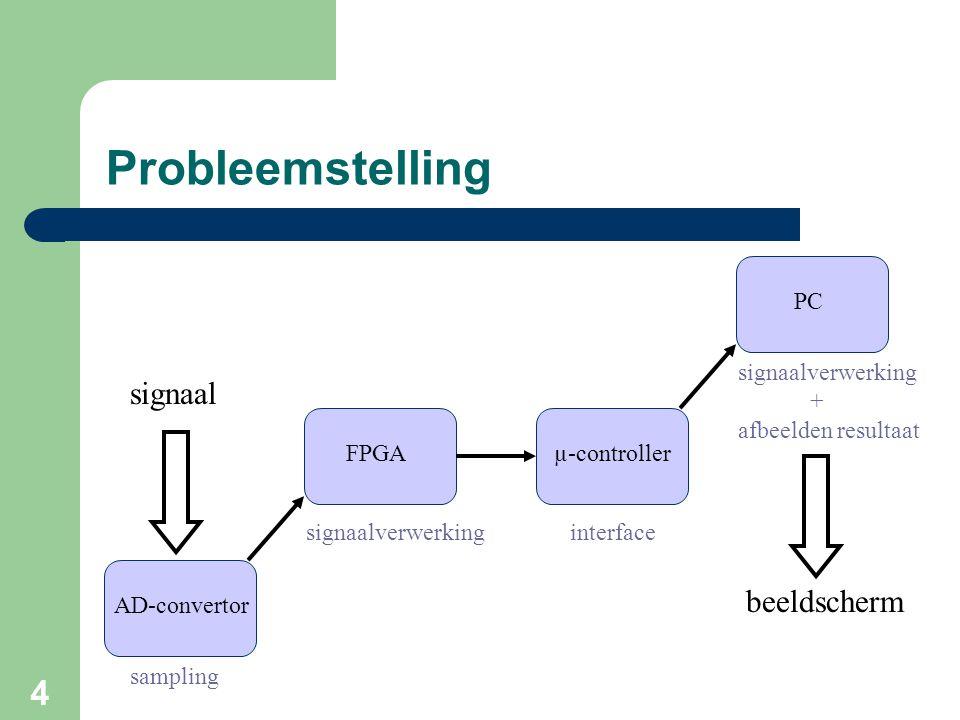 4 Probleemstelling µ-controllerFPGA PC AD-convertor signaal beeldscherm sampling signaalverwerkinginterface signaalverwerking + afbeelden resultaat