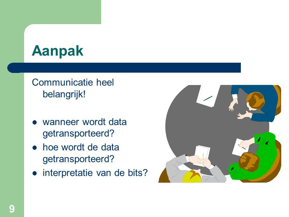 9 Aanpak Communicatie heel belangrijk! wanneer wordt data getransporteerd? hoe wordt de data getransporteerd? interpretatie van de bits?