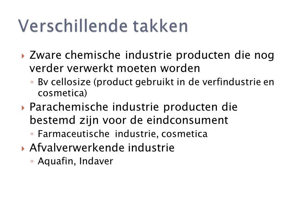  Zware chemische industrie producten die nog verder verwerkt moeten worden ◦ Bv cellosize (product gebruikt in de verfindustrie en cosmetica)  Parachemische industrie producten die bestemd zijn voor de eindconsument ◦ Farmaceutische industrie, cosmetica  Afvalverwerkende industrie ◦ Aquafin, Indaver