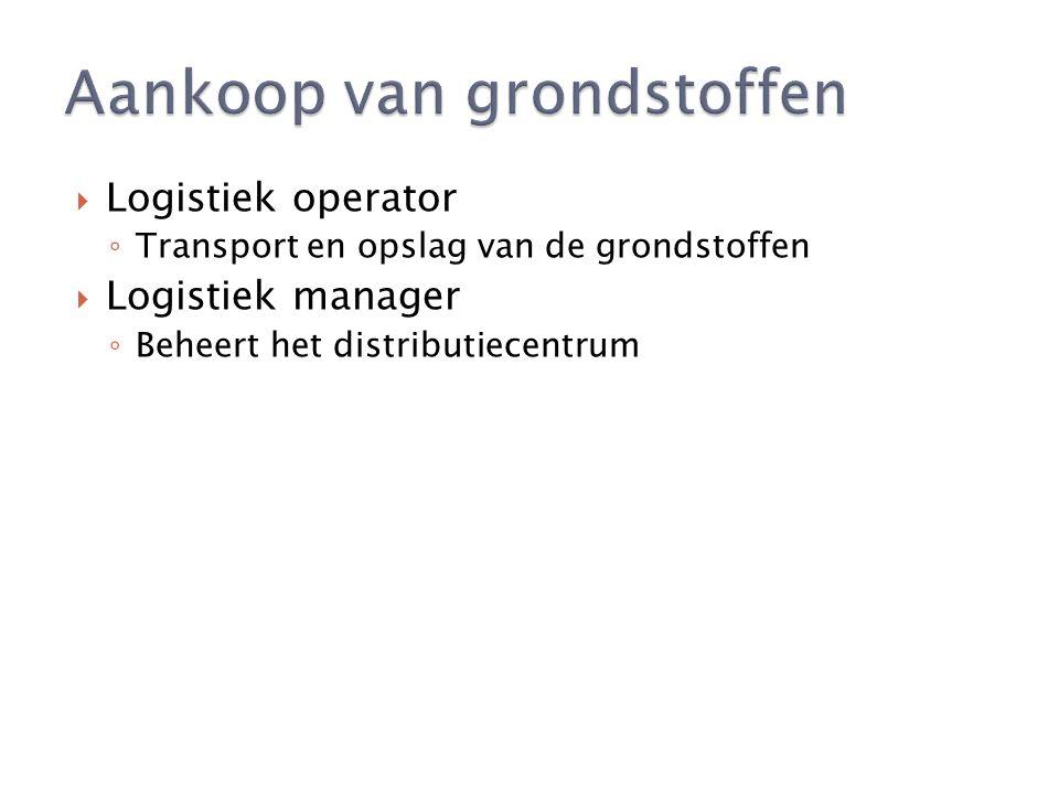  Logistiek operator ◦ Transport en opslag van de grondstoffen  Logistiek manager ◦ Beheert het distributiecentrum
