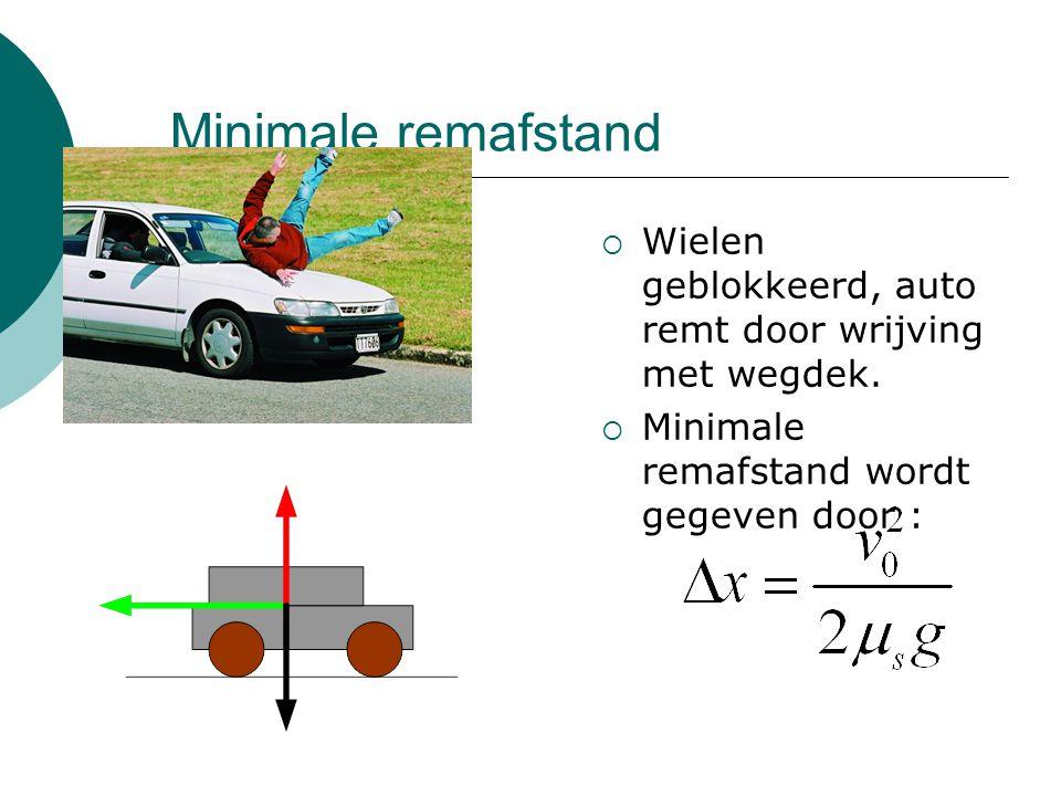Minimale remafstand  Wielen geblokkeerd, auto remt door wrijving met wegdek.  Minimale remafstand wordt gegeven door :