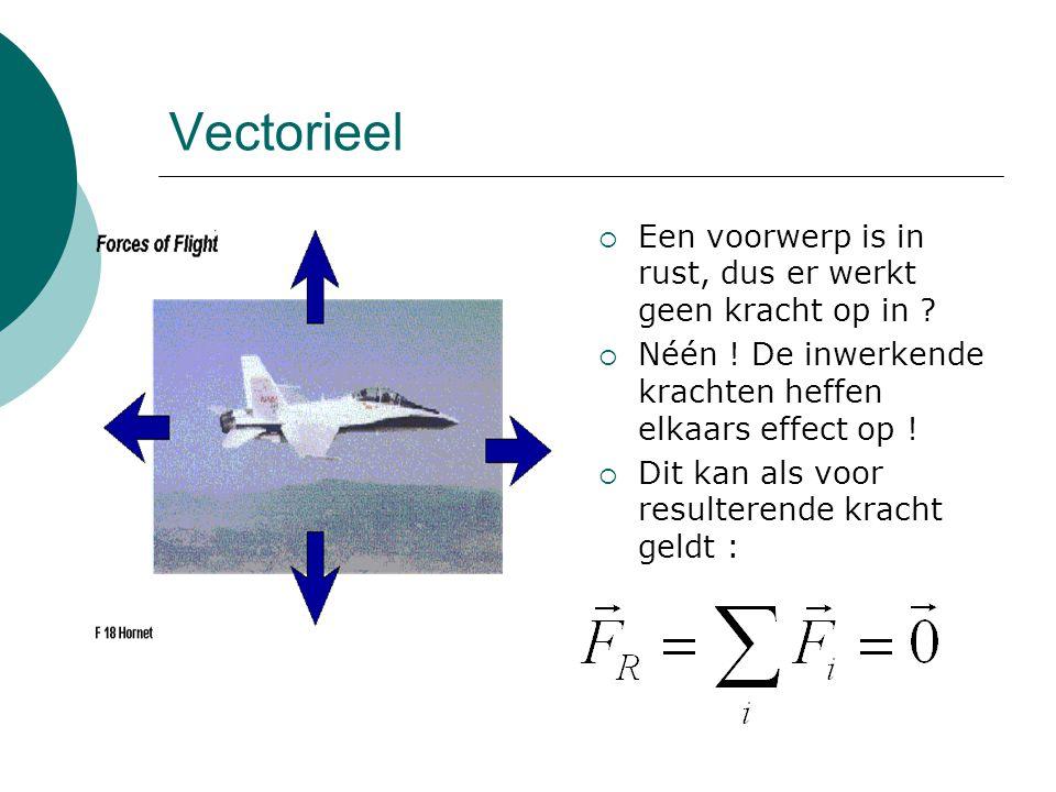 1e wet van Newton - traagheidswet Welke kracht moeten de motoren van de Enterprise leveren om het schip met 80% van de lichtsnelheid door de ruimte te laten scheren ?