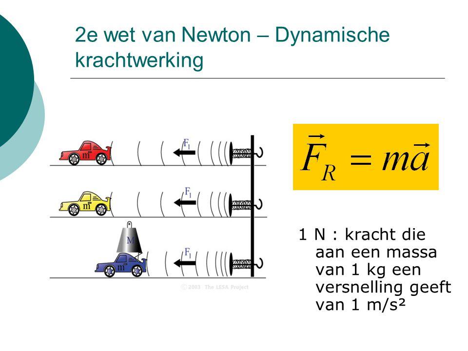 2e wet van Newton – Dynamische krachtwerking 1 N : kracht die aan een massa van 1 kg een versnelling geeft van 1 m/s²