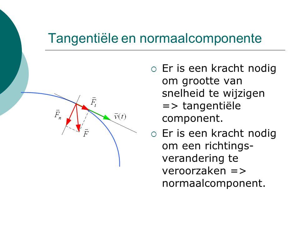 Tangentiële en normaalcomponente  Er is een kracht nodig om grootte van snelheid te wijzigen => tangentiële component.  Er is een kracht nodig om ee