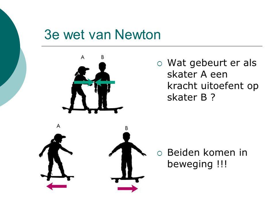 3e wet van Newton – Actie en reactie Als voorwerp A op voorwerp B een kracht uitoefent, dan zal B op A een kracht uitoefenen zodat Onthou: Krachten komen voor in paren Krachten werken gelijktijdig Grijpen aan op verschillende lichamen Gelijk in grootte, tegengesteld in zin