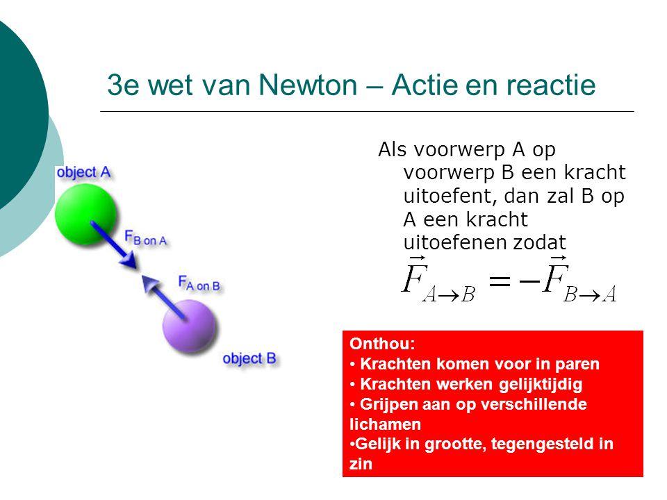 3e wet van Newton – Actie en reactie Als voorwerp A op voorwerp B een kracht uitoefent, dan zal B op A een kracht uitoefenen zodat Onthou: Krachten ko