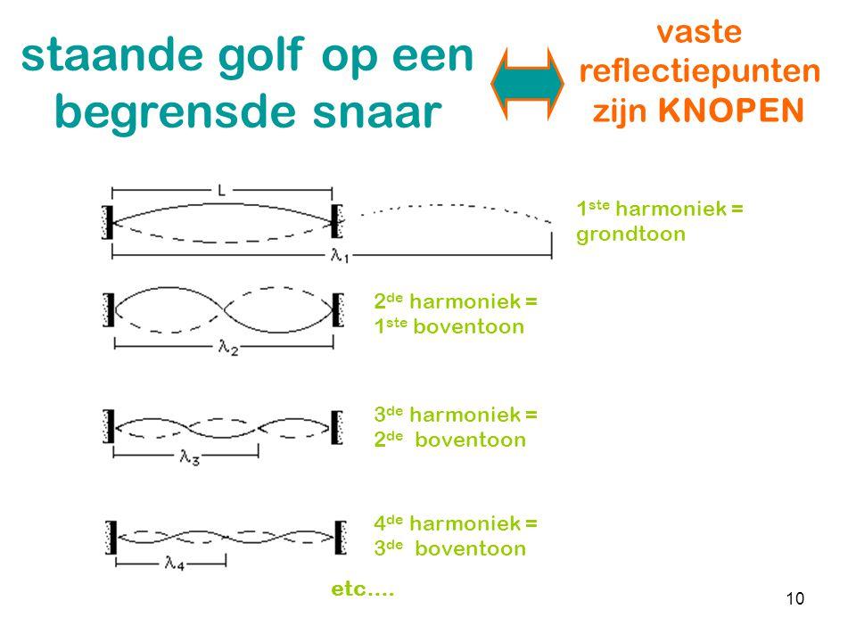 10 staande golf op een begrensde snaar 1 ste harmoniek = grondtoon 2 de harmoniek = 1 ste boventoon 3 de harmoniek = 2 de boventoon 4 de harmoniek = 3