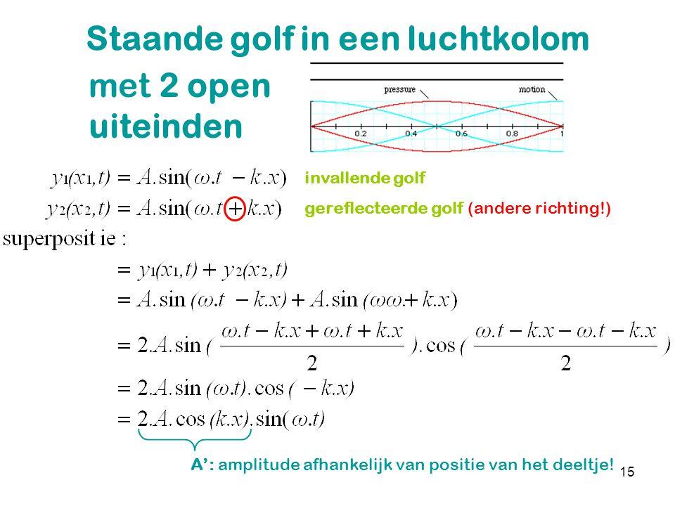 15 Staande golf in een luchtkolom invallende golf gereflecteerde golf (andere richting!) A': amplitude afhankelijk van positie van het deeltje! met 2
