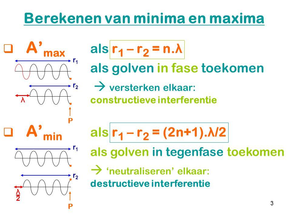 3 Berekenen van minima en maxima λ λ2λ2 P P r1r1 r2r2 r1r1 r2r2....  A' max als r 1 – r 2 = n. λ als golven in fase toekomen  versterken elkaar: con