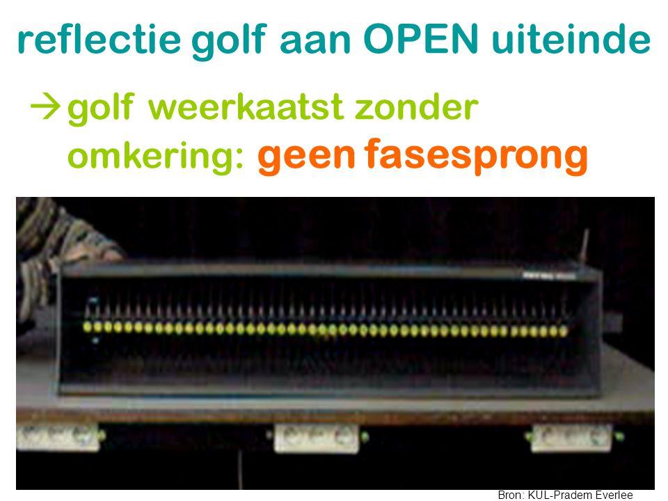 6 reflectie golf aan OPEN uiteinde  golf weerkaatst zonder omkering: geen fasesprong Bron: KUL-Pradem Everlee