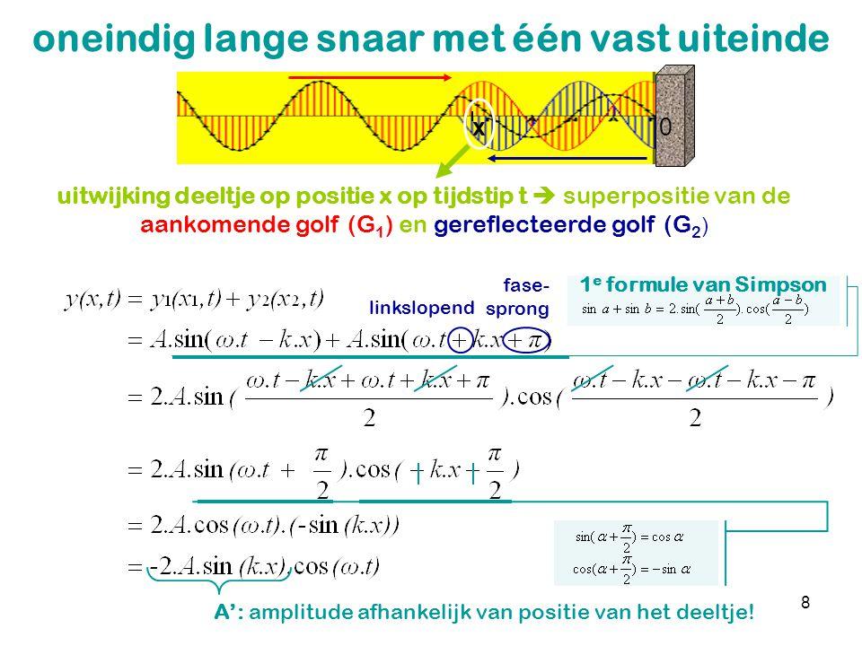 8 oneindig lange snaar met één vast uiteinde 0x uitwijking deeltje op positie x op tijdstip t  superpositie van de aankomende golf (G 1 ) en gereflec