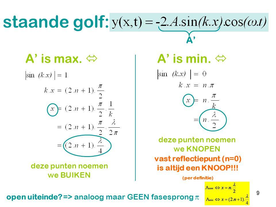 9 staande golf: A' A' is max.  A' is min.  deze punten noemen we BUIKEN deze punten noemen we KNOPEN vast reflectiepunt (n=0) is altijd een KNOOP!!!