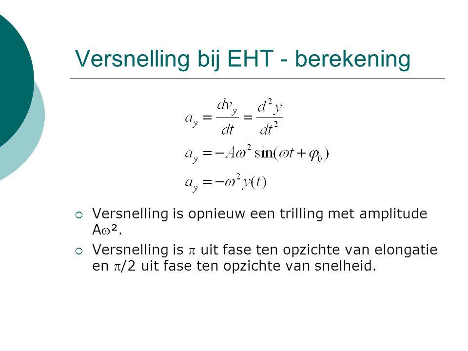 Versnelling bij EHT - berekening  Versnelling is opnieuw een trilling met amplitude A².  Versnelling is  uit fase ten opzichte van elongatie en /