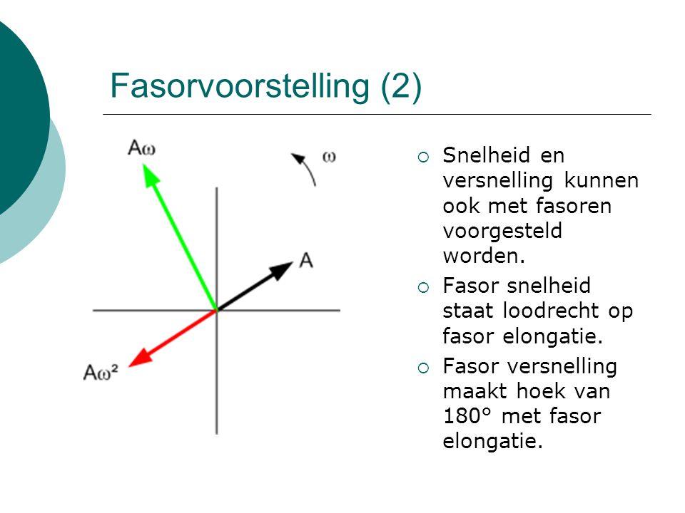 Fasorvoorstelling (2)  Snelheid en versnelling kunnen ook met fasoren voorgesteld worden.  Fasor snelheid staat loodrecht op fasor elongatie.  Faso