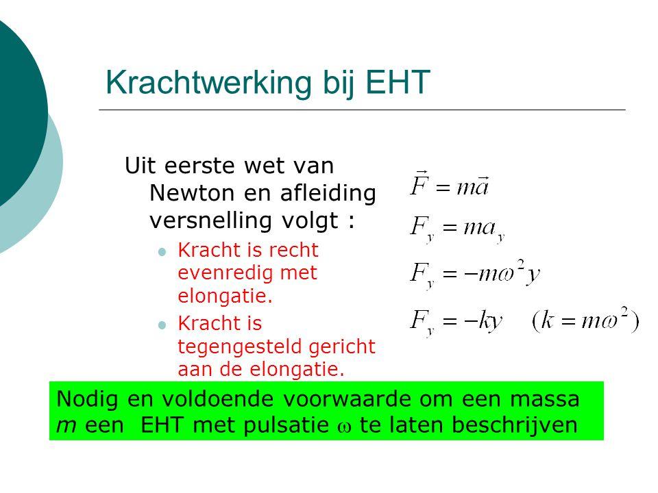 Krachtwerking bij EHT Uit eerste wet van Newton en afleiding versnelling volgt : Kracht is recht evenredig met elongatie. Kracht is tegengesteld geric