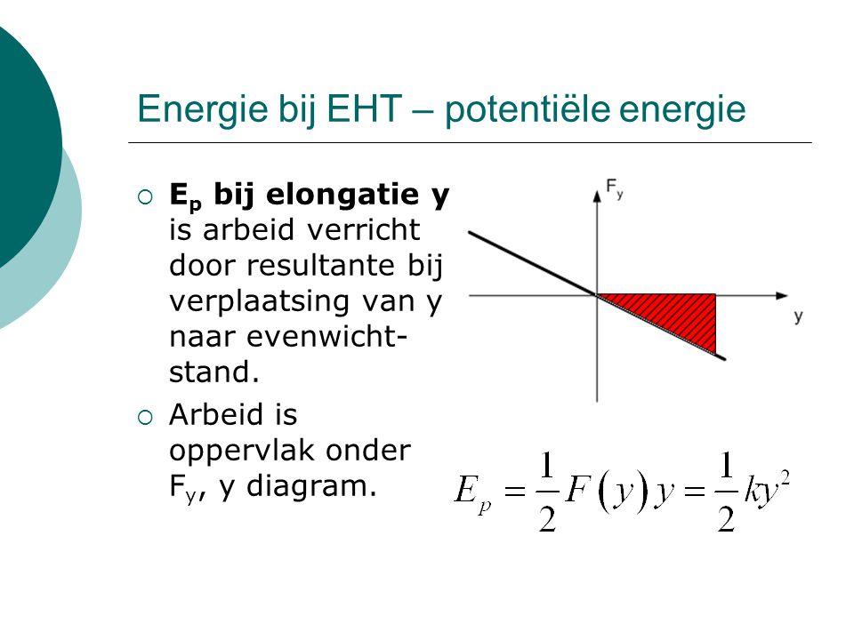 Energie bij EHT – potentiële energie  E p bij elongatie y is arbeid verricht door resultante bij verplaatsing van y naar evenwicht- stand.  Arbeid i
