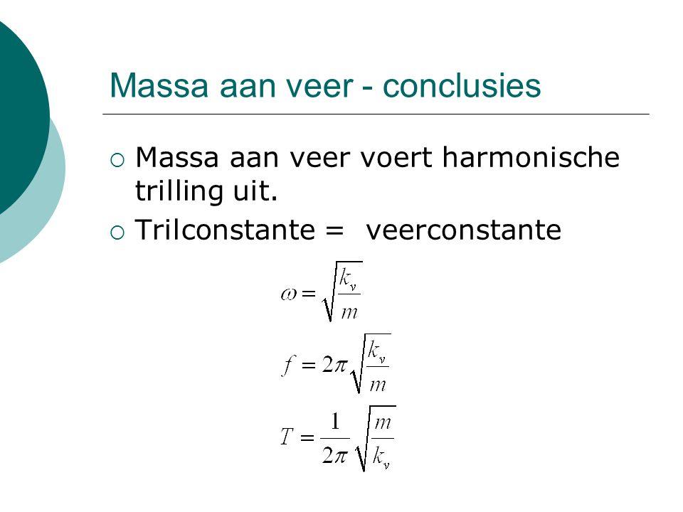 Massa aan veer - conclusies  Massa aan veer voert harmonische trilling uit.  Trilconstante = veerconstante