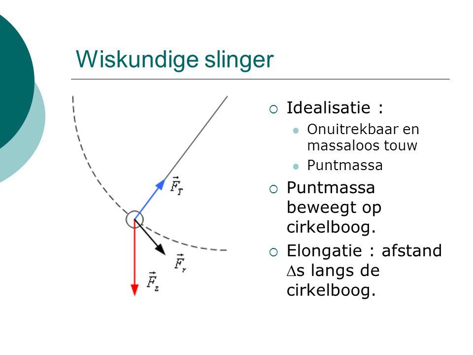 Wiskundige slinger  Idealisatie : Onuitrekbaar en massaloos touw Puntmassa  Puntmassa beweegt op cirkelboog.  Elongatie : afstand s langs de cirke