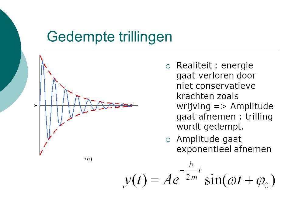 Gedempte trillingen  Realiteit : energie gaat verloren door niet conservatieve krachten zoals wrijving => Amplitude gaat afnemen : trilling wordt ged