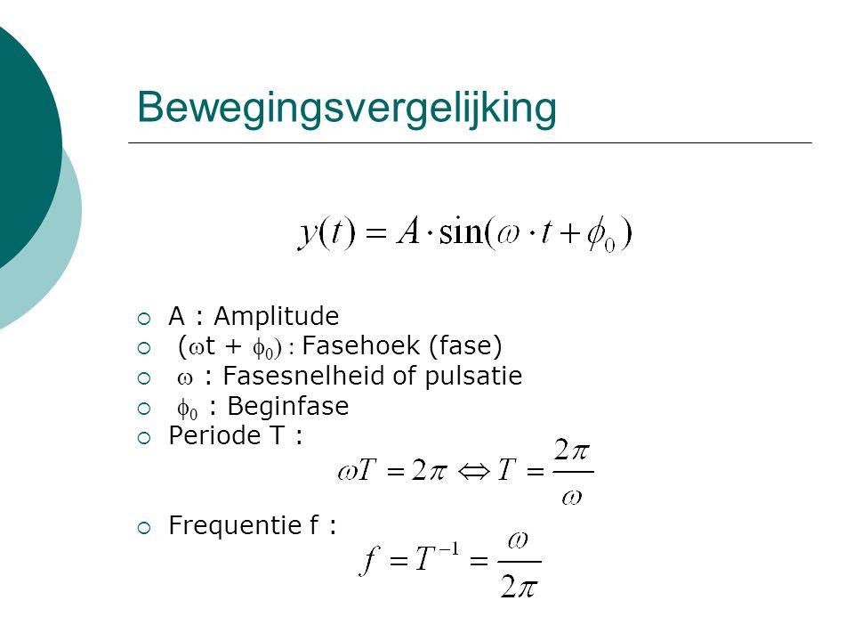Bewegingsvergelijking  A : Amplitude  (t +   Fasehoek (fase)   : Fasesnelheid of pulsatie    : Beginfase  Periode T :  Frequentie f :