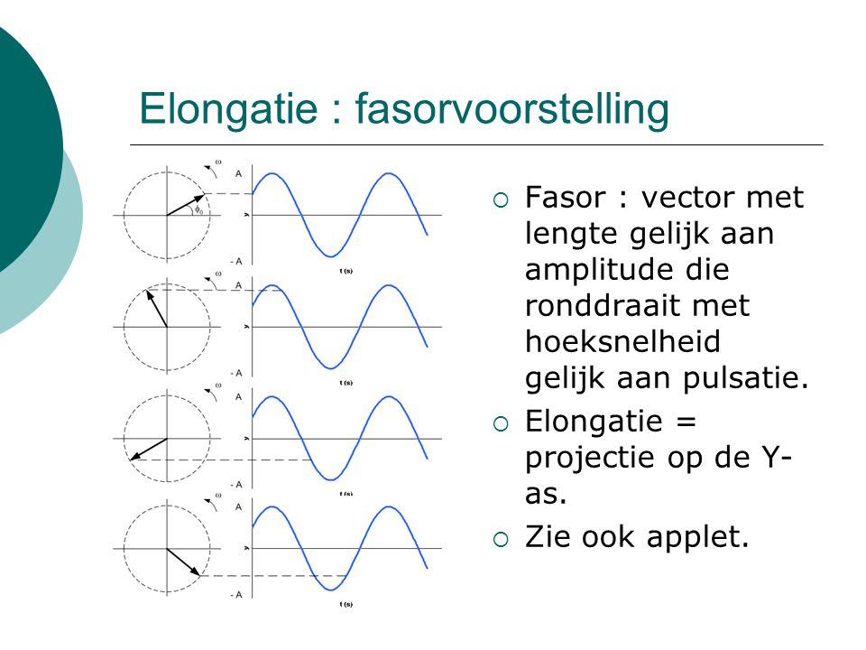 Elongatie : fasorvoorstelling  Fasor : vector met lengte gelijk aan amplitude die ronddraait met hoeksnelheid gelijk aan pulsatie.  Elongatie = proj